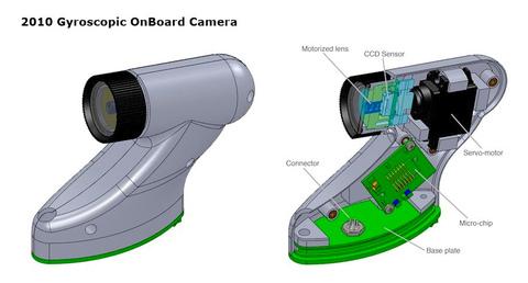 Gyroscopiconboard